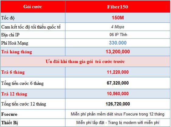 Lắp internet cáp quang Fibervnn gói 150M